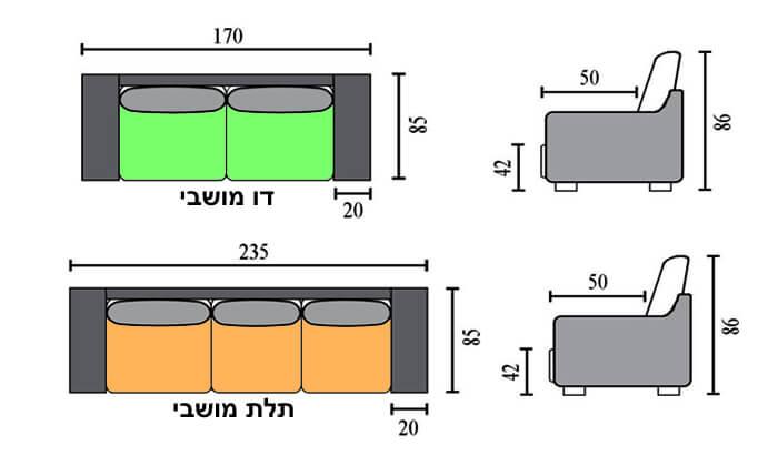 5 שמרת הזורע: מערכת ישיבה דו ותלת מושבית