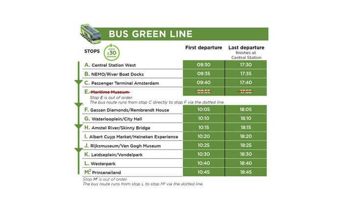 4 אמסטרדם עם אוטובוס וסירה Hop On-Hop Off - כרטיס משולב