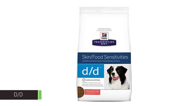 6 שני שקי מזון יבש לכלבים Hills