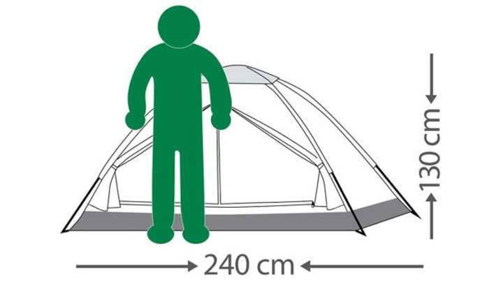 3 אוהל ל-4 אנשים וזוג שקי שינה GoNature