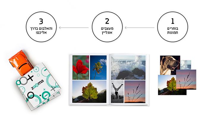 4 אלבום תמונות ענק בכריכה קשה ללא הגבלת עמודים באתר ZOOMA