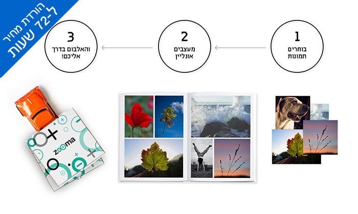 4 דיל לזמן מוגבל: אלבום תמונות קלאסי A4 בכריכה קשה ללא הגבלת עמודים ZOOMA
