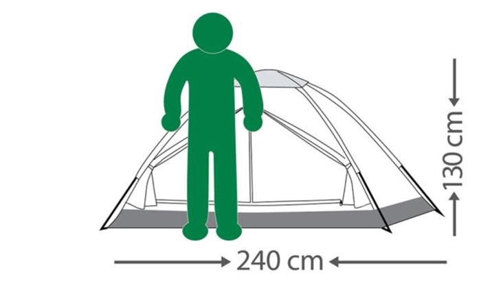 4 אוהל ל-4 אנשיםGo Nature, דגםAMIGO
