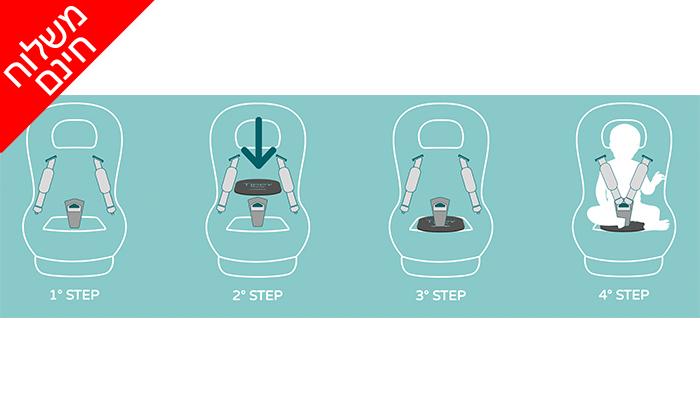 6 Tippy Pad למניעת שכחת ילד ברכב - משלוח חינם